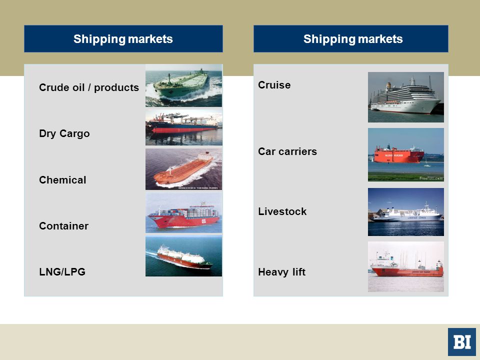 Shipping markets Shipping markets