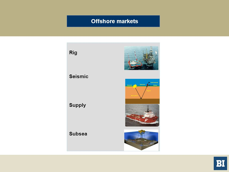 Offshore markets Rig Seismic Supply Subsea