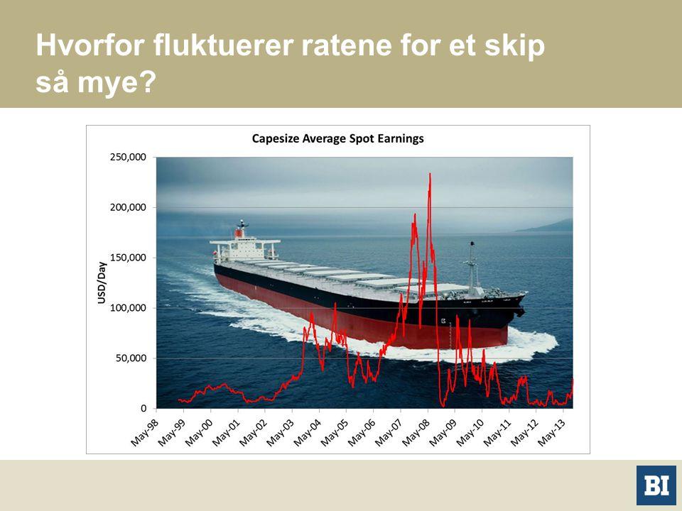 Hvorfor fluktuerer ratene for et skip så mye