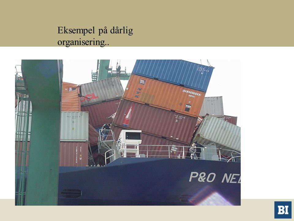 Eksempel på dårlig organisering..