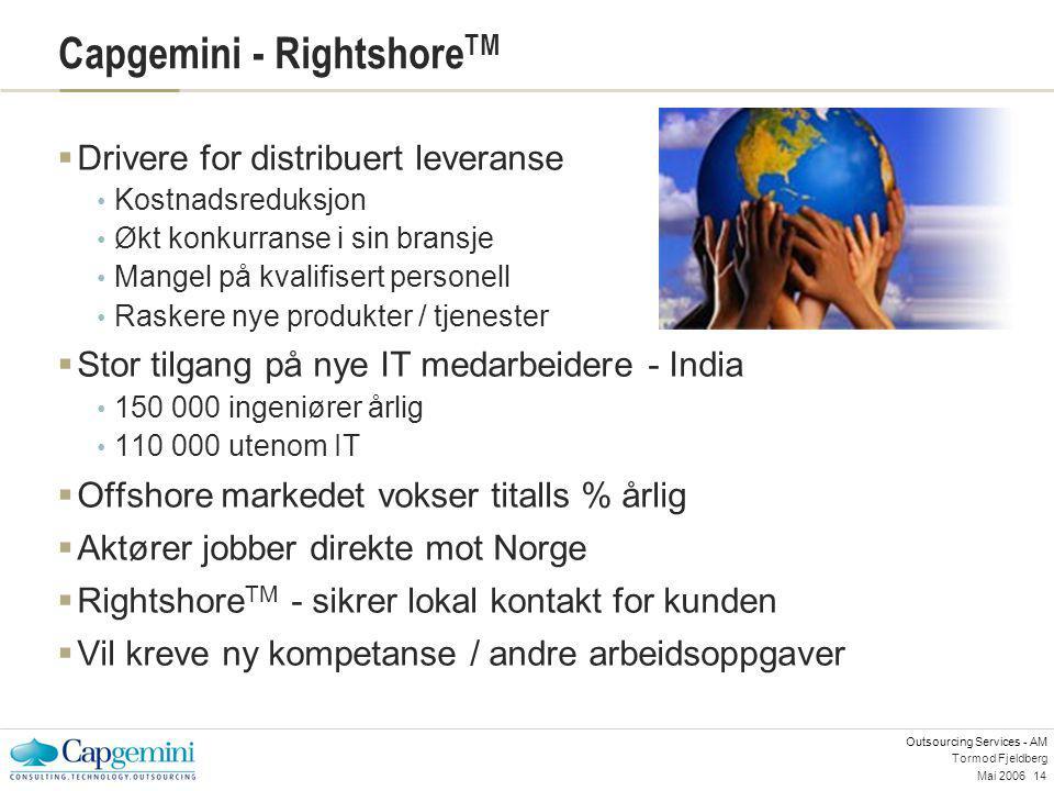 Business forståelse European CIO Survey Oppsummering