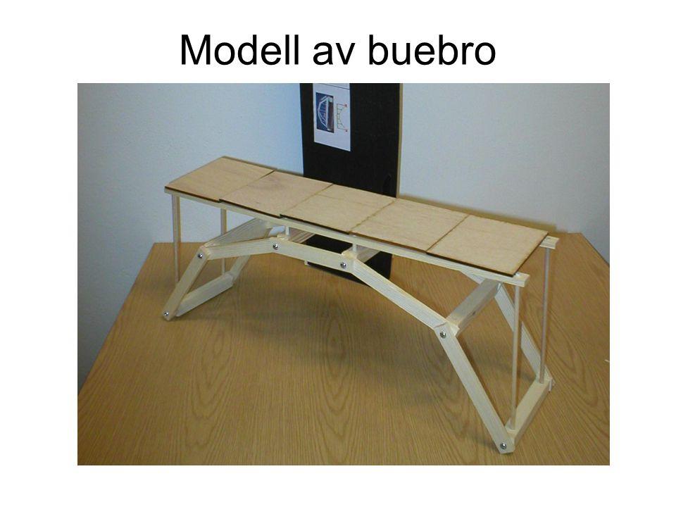 Modell av buebro