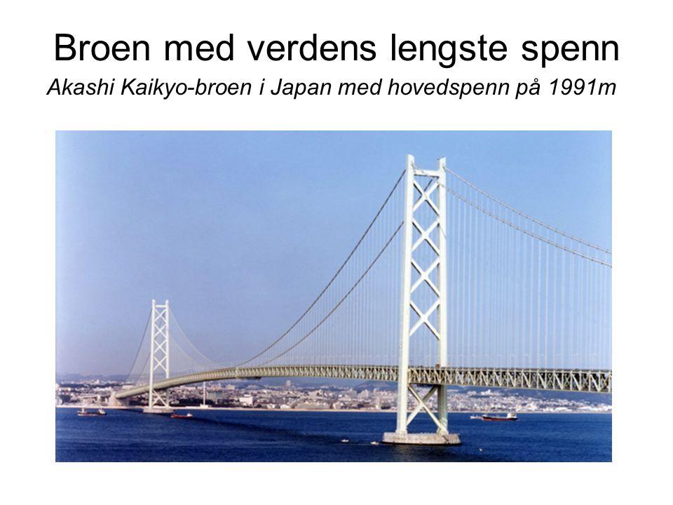 Broen med verdens lengste spenn