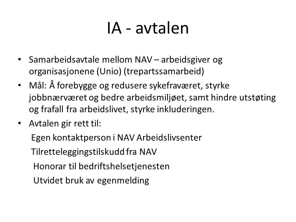 IA - avtalen Samarbeidsavtale mellom NAV – arbeidsgiver og organisasjonene (Unio) (trepartssamarbeid)