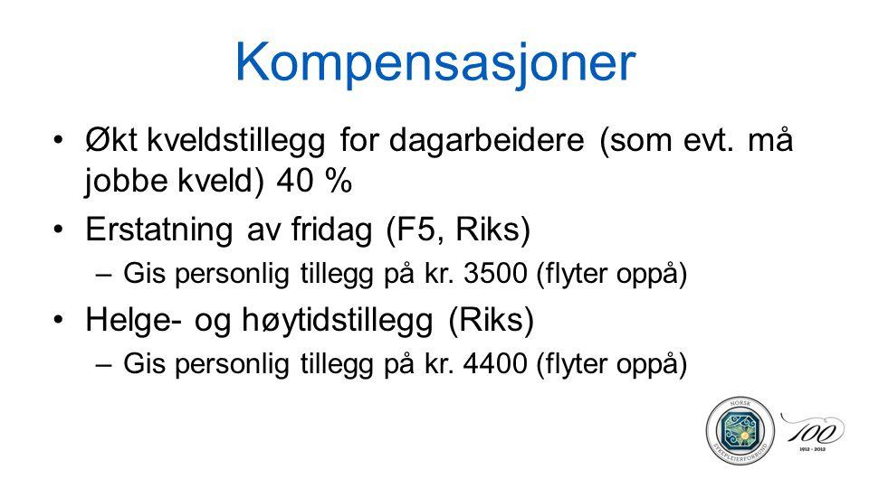 Kompensasjoner Økt kveldstillegg for dagarbeidere (som evt. må jobbe kveld) 40 % Erstatning av fridag (F5, Riks)