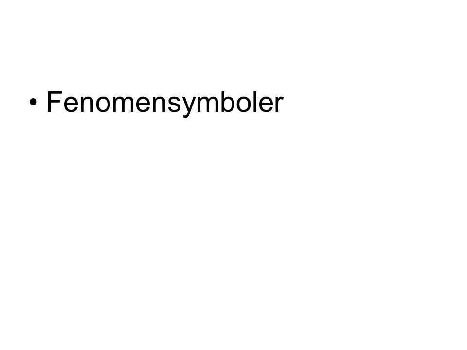 Fenomensymboler