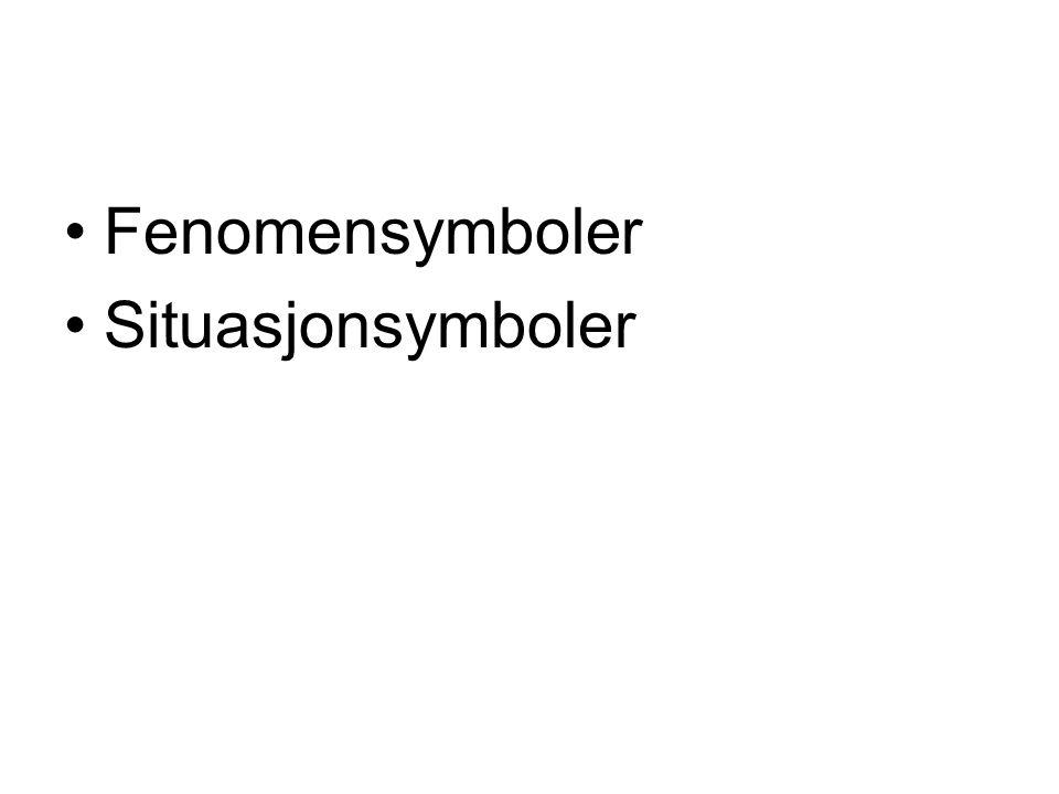 Fenomensymboler Situasjonsymboler