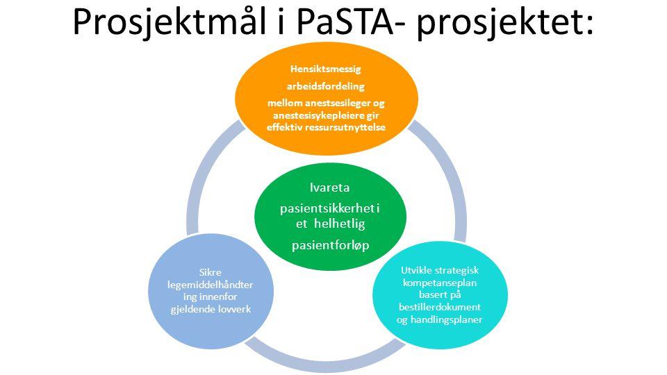 Prosjektmål i PaSTA- prosjektet: