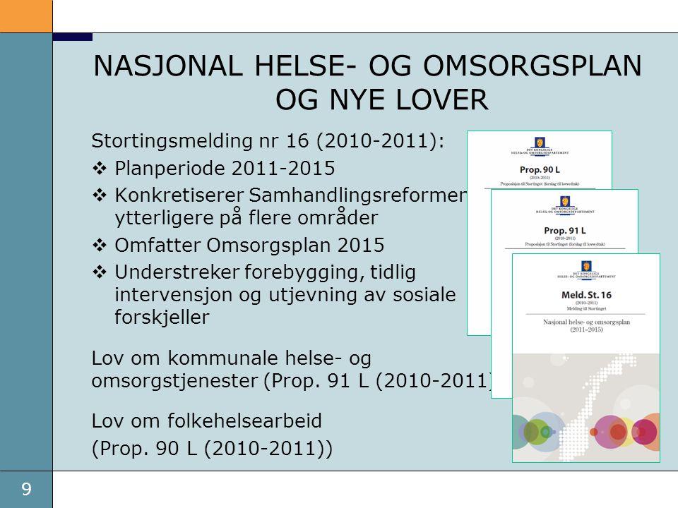 NASJONAL HELSE- OG OMSORGSPLAN OG NYE LOVER