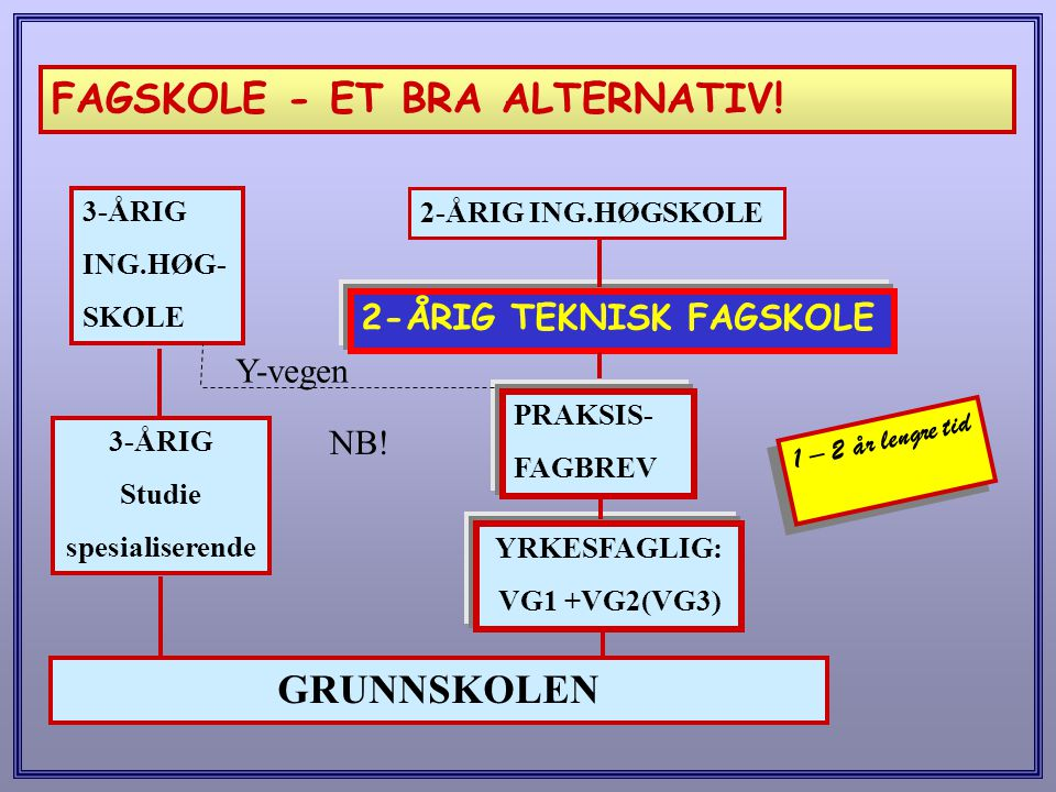 FAGSKOLE - ET BRA ALTERNATIV!