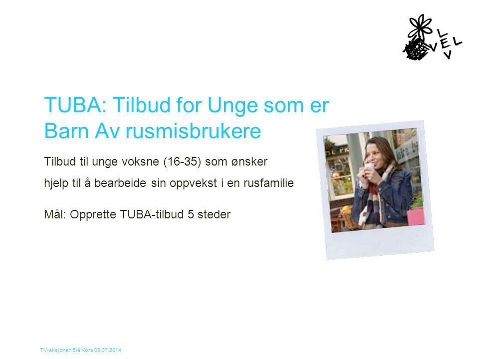 TUBA: Tilbud for Unge som er Barn Av rusmisbrukere