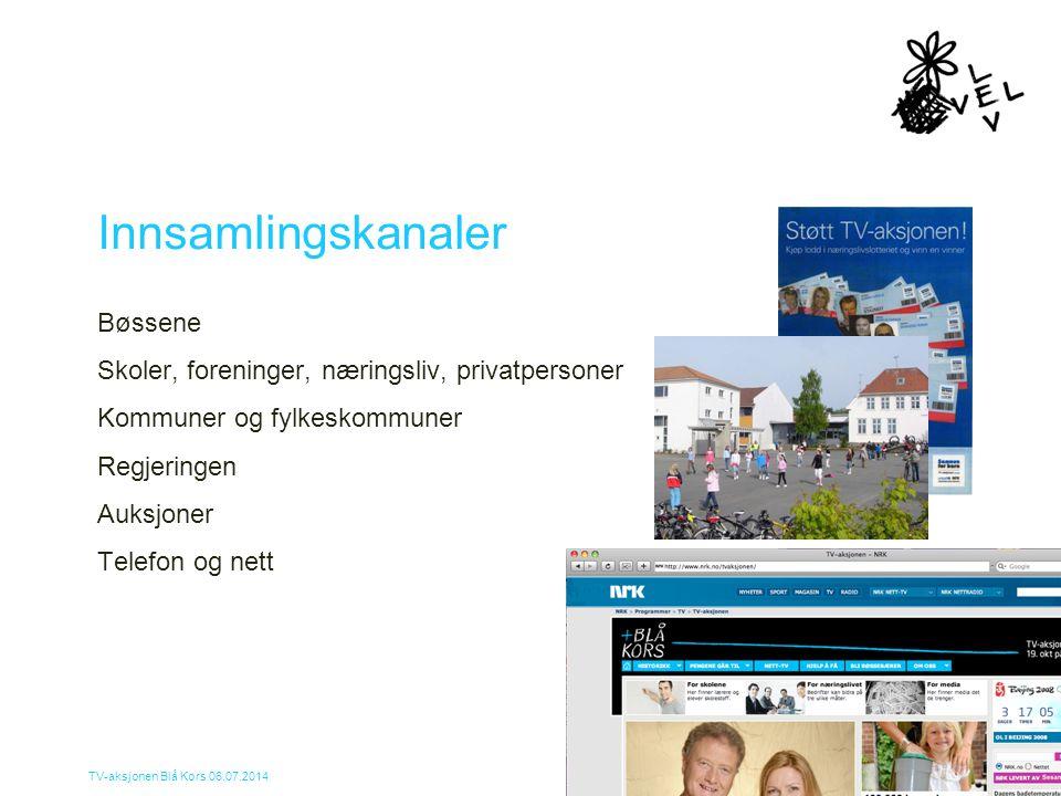 Innsamlingskanaler Bøssene Skoler, foreninger, næringsliv, privatpersoner Kommuner og fylkeskommuner Regjeringen Auksjoner Telefon og nett