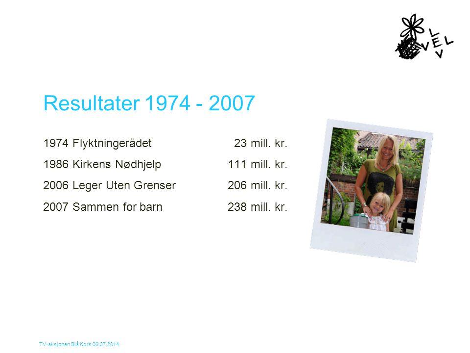 Resultater 1974 - 2007