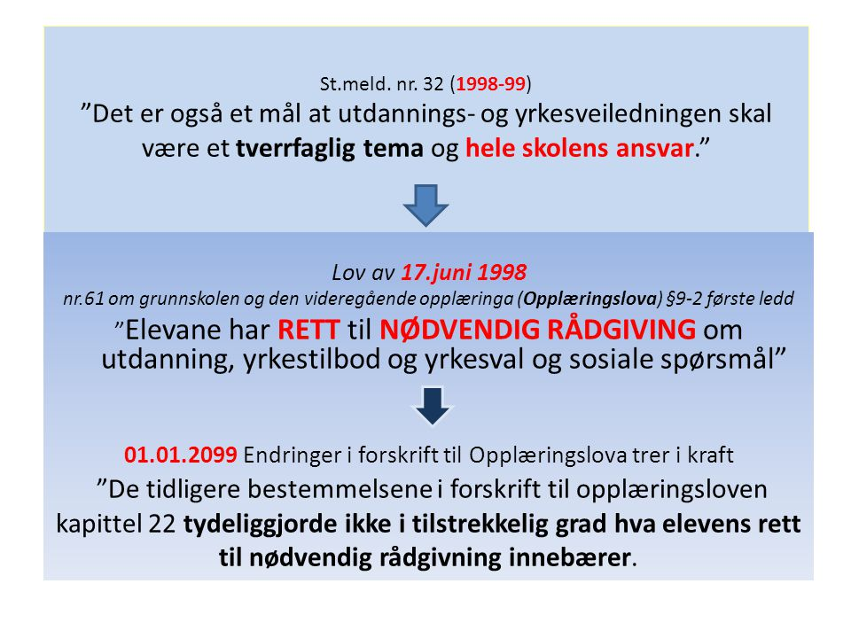 De tidligere bestemmelsene i forskrift til opplæringsloven