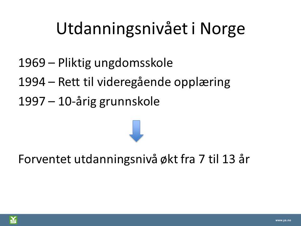 Utdanningsnivået i Norge