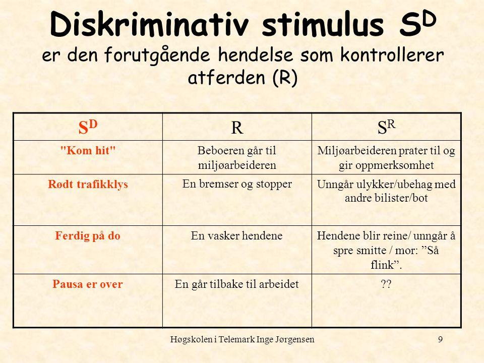 Diskriminativ stimulus SD er den forutgående hendelse som kontrollerer atferden (R)