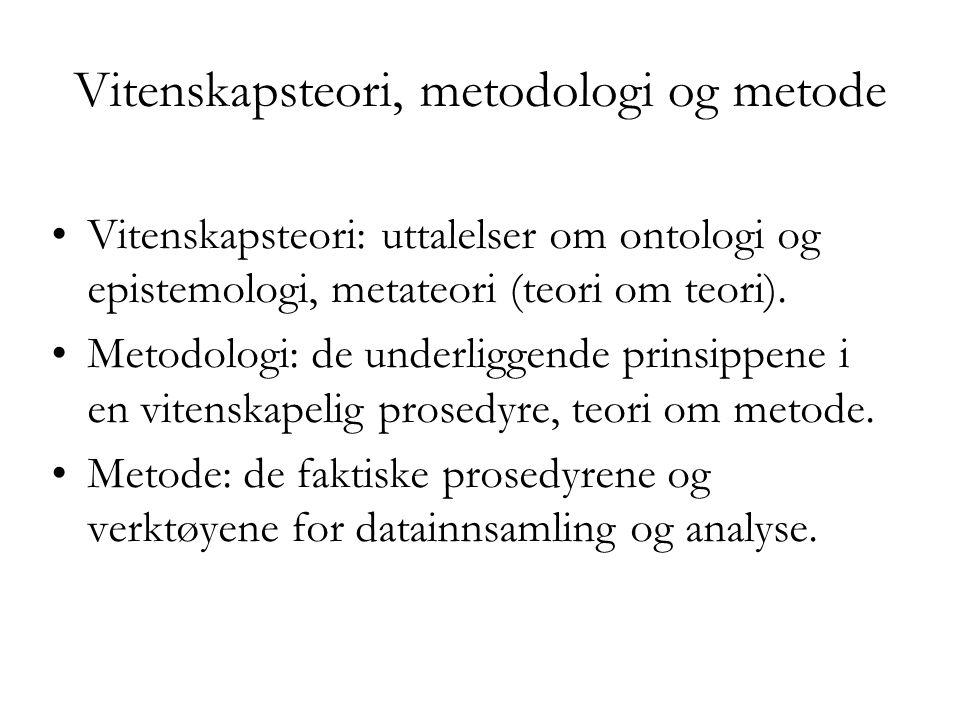 Vitenskapsteori, metodologi og metode