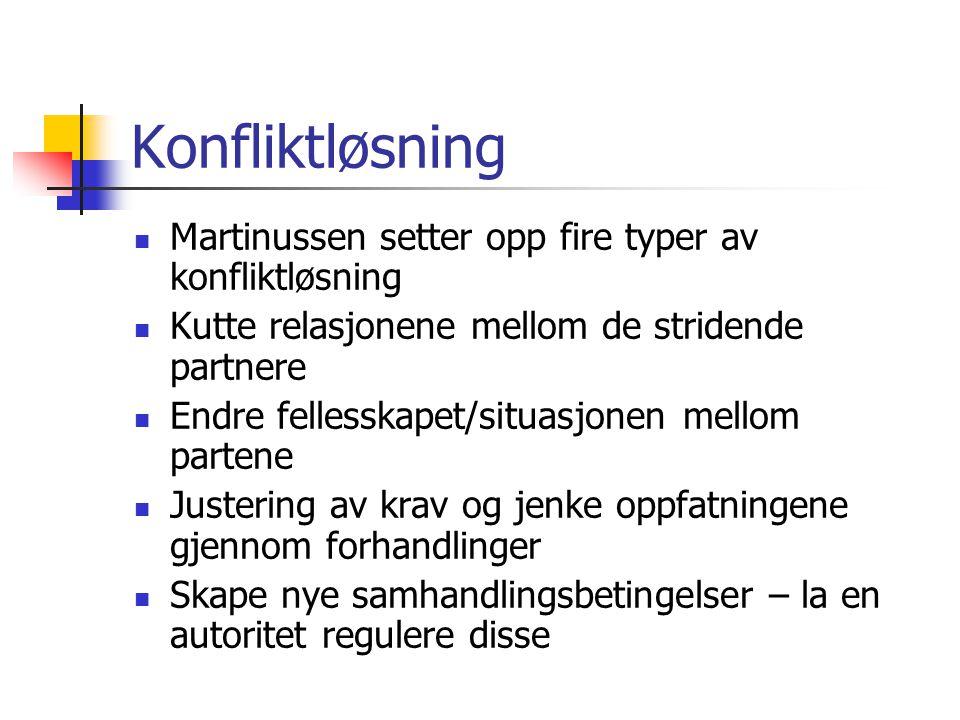 Konfliktløsning Martinussen setter opp fire typer av konfliktløsning