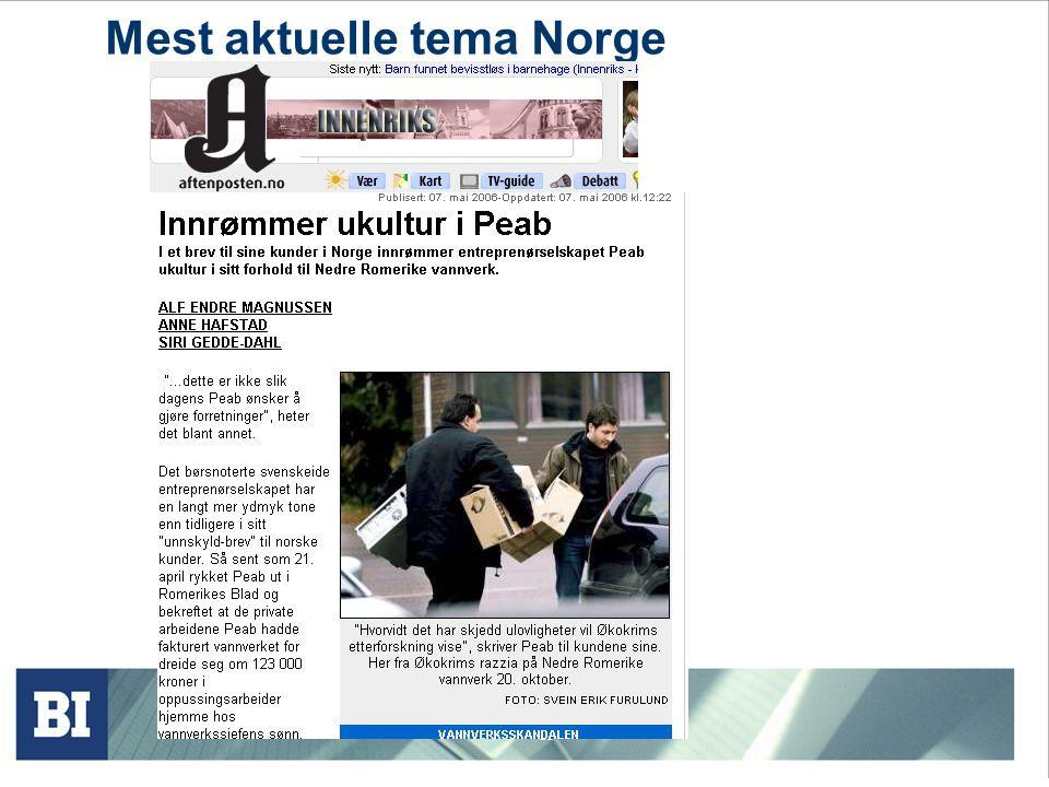 Mest aktuelle tema Norge