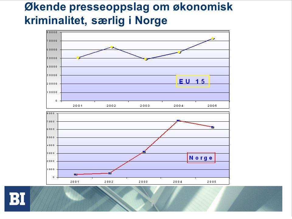 Økende presseoppslag om økonomisk kriminalitet, særlig i Norge