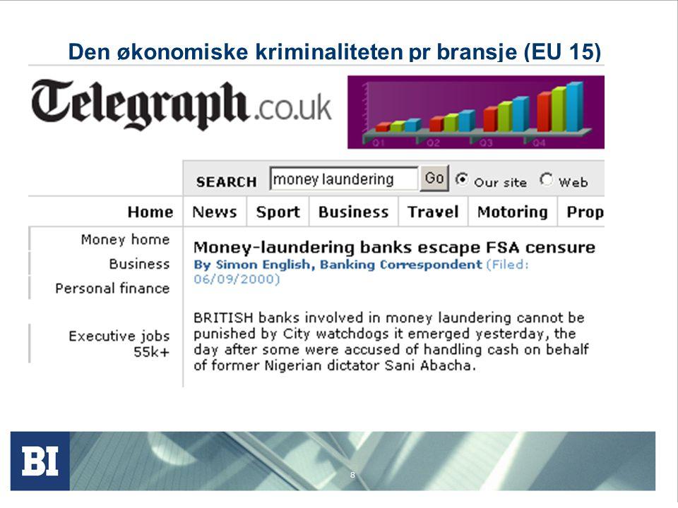 Den økonomiske kriminaliteten pr bransje (EU 15)