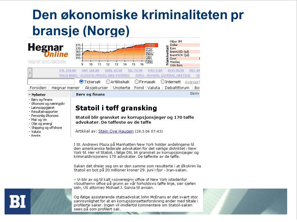 Den økonomiske kriminaliteten pr bransje (Norge)