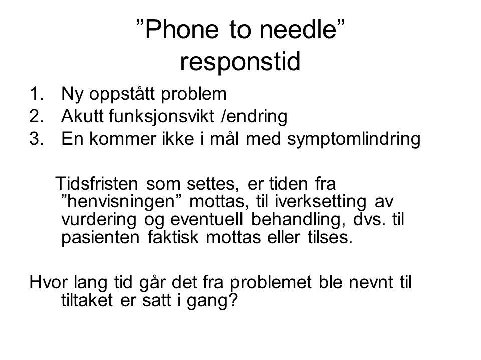 Phone to needle responstid
