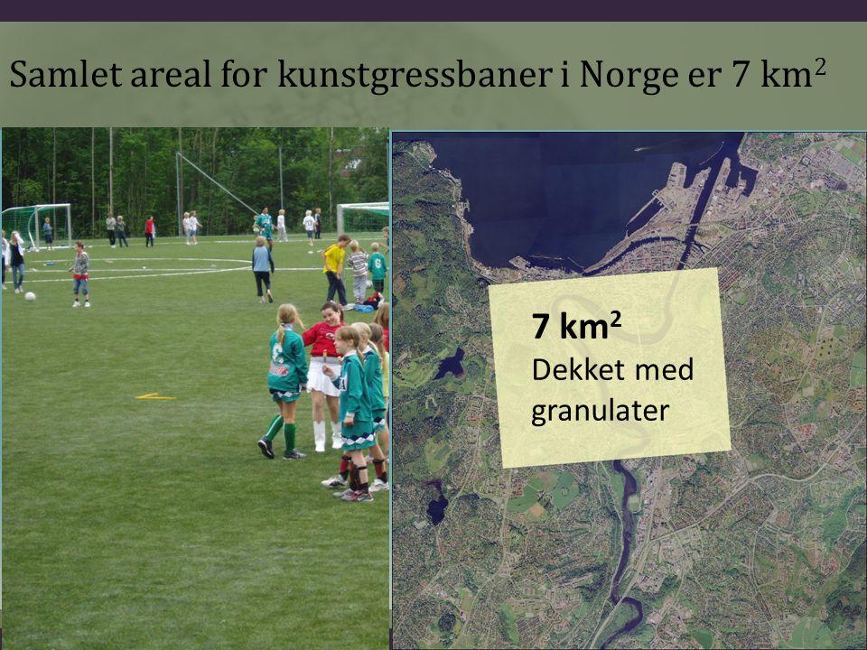 Samlet areal for kunstgressbaner i Norge er 7 km2