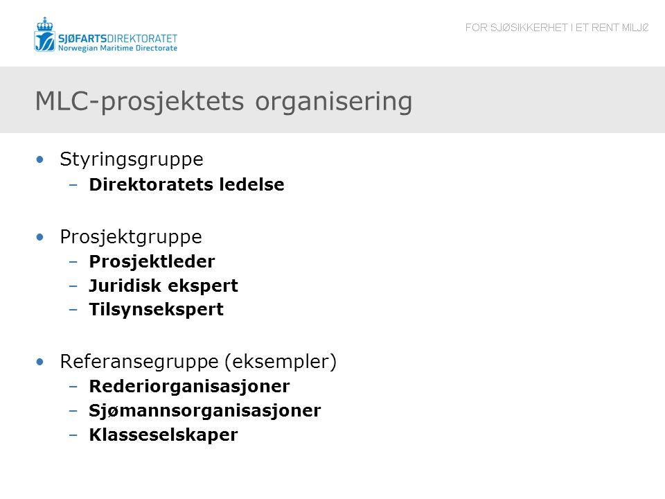 MLC-prosjektets organisering