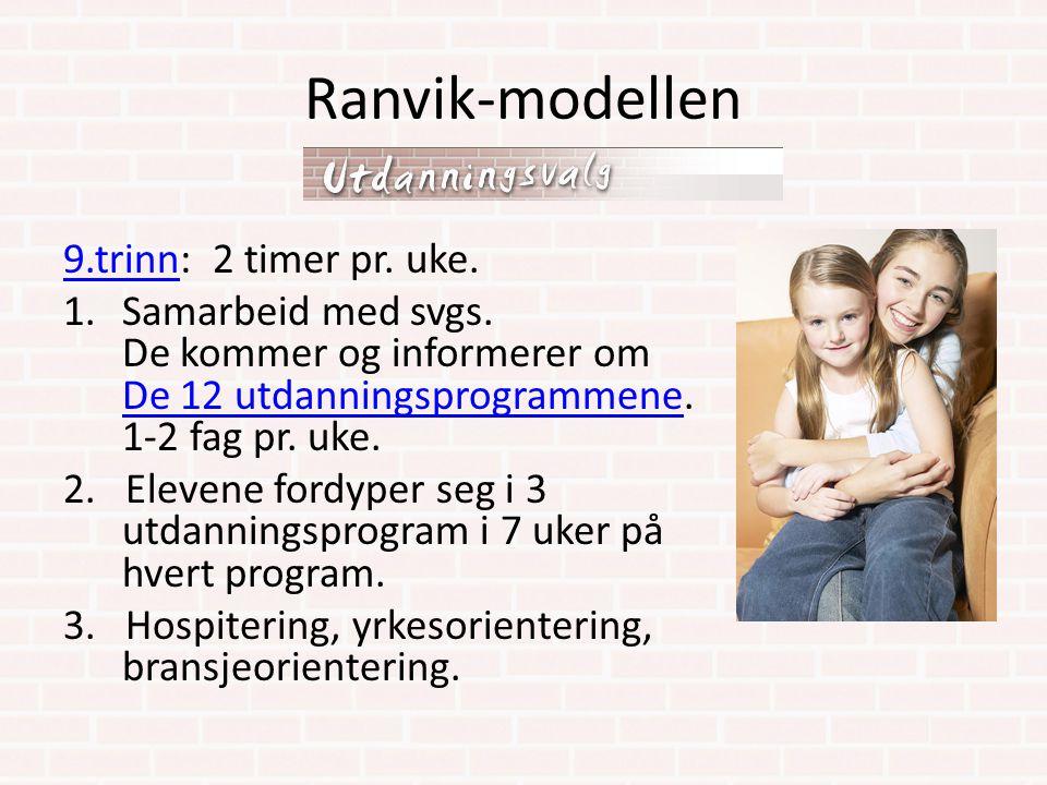 Ranvik-modellen 9.trinn: 2 timer pr. uke.