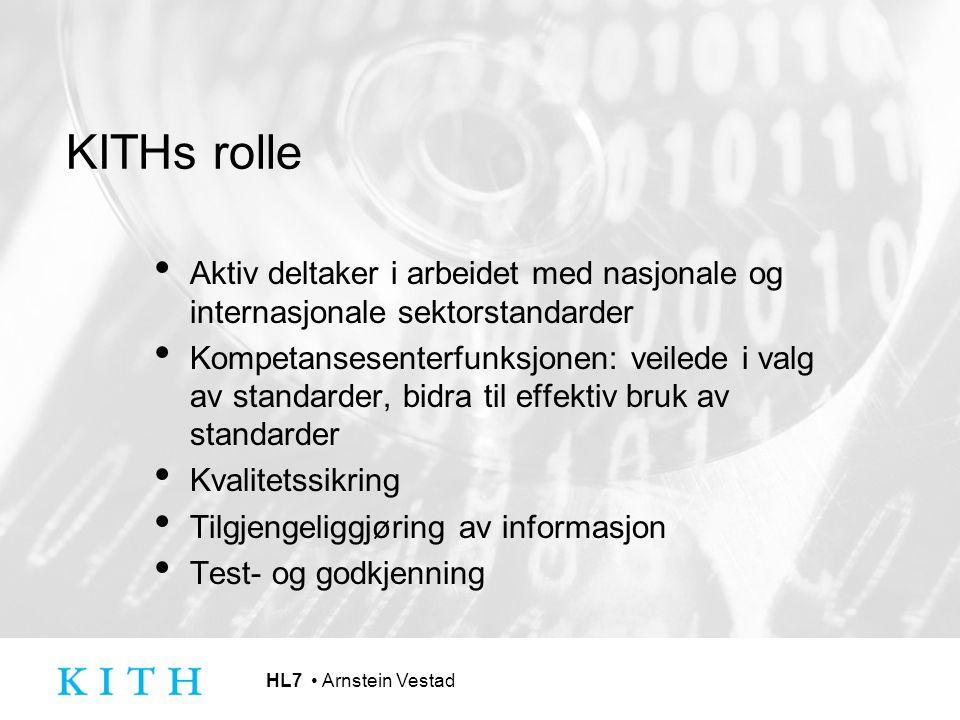 KITHs rolle Aktiv deltaker i arbeidet med nasjonale og internasjonale sektorstandarder.