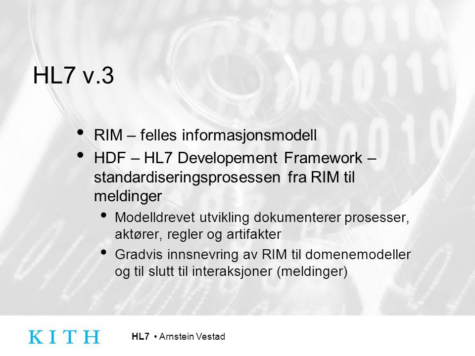 RIM – felles informasjonsmodell