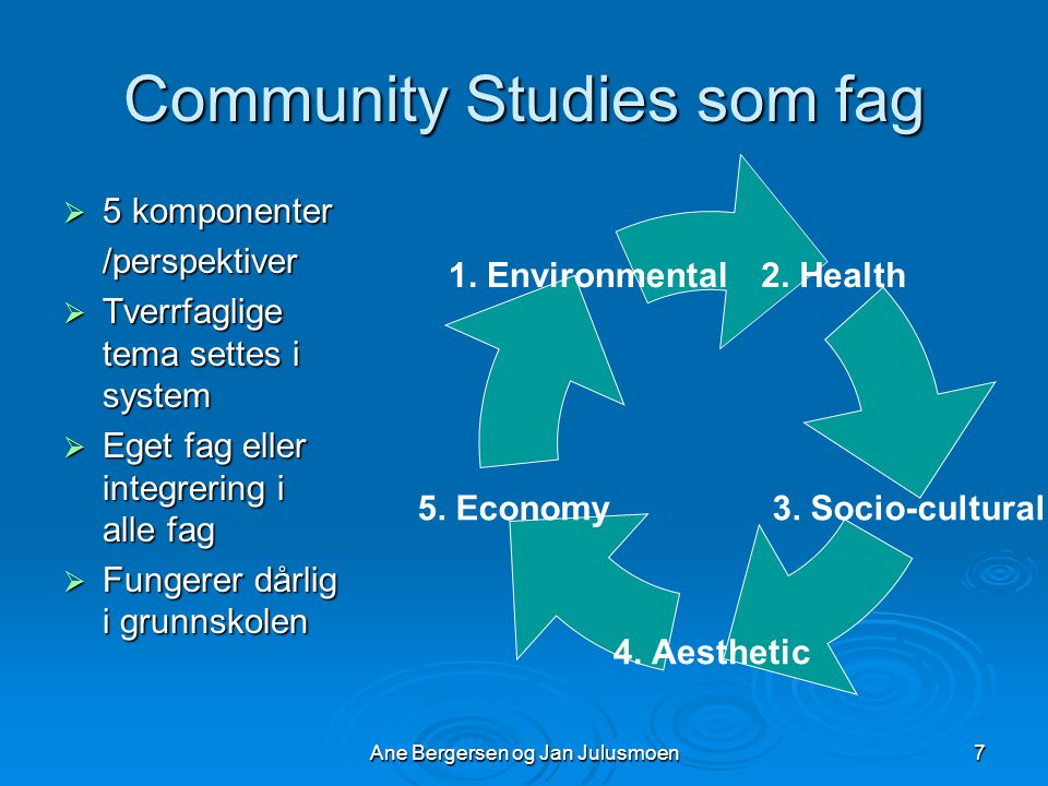 Community Studies som fag