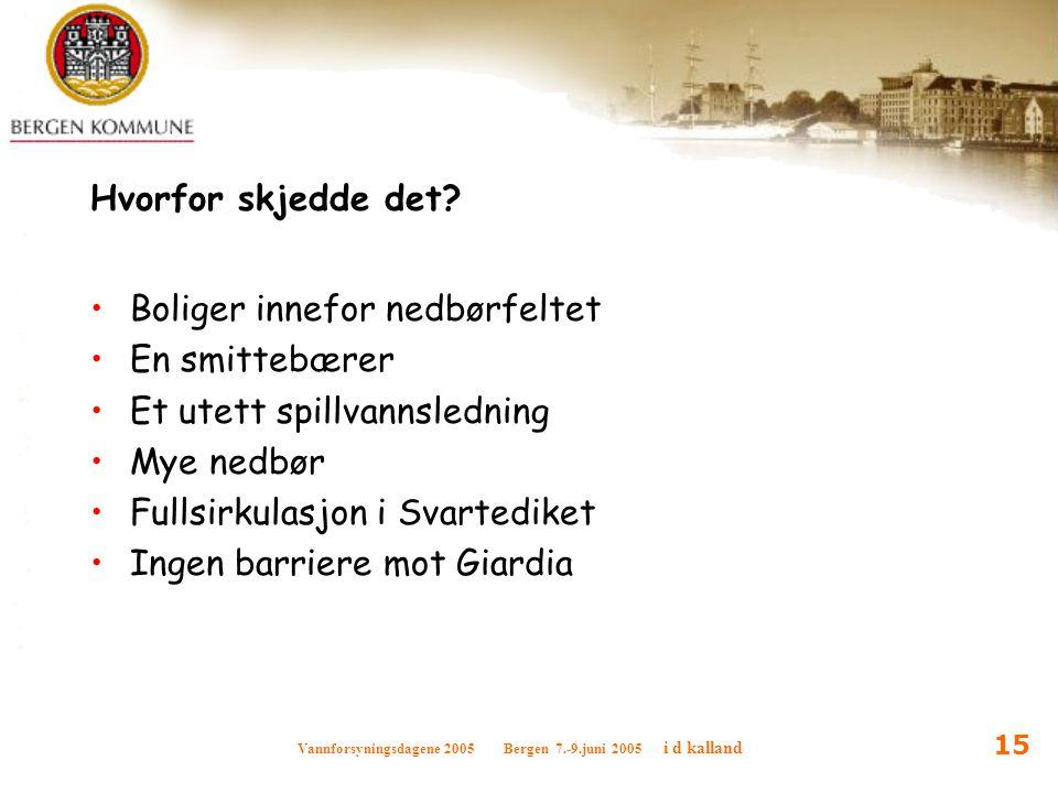 Vannforsyningsdagene 2005 Bergen 7.-9.juni 2005 i d kalland