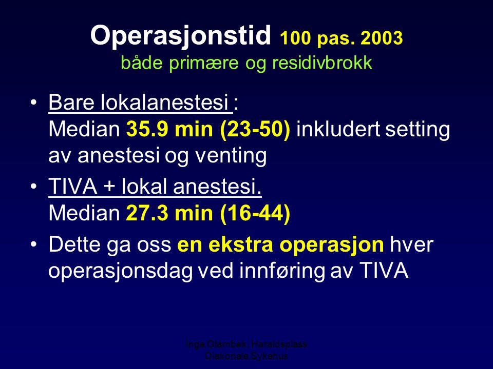 Operasjonstid 100 pas. 2003 både primære og residivbrokk