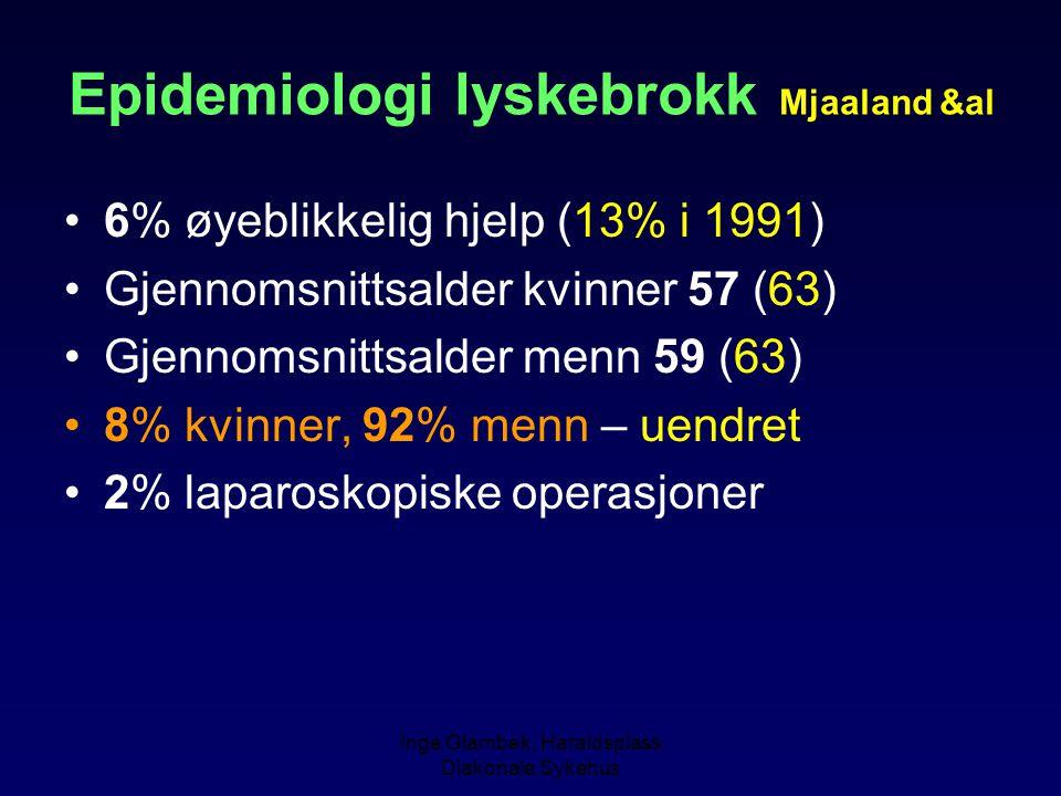 Epidemiologi lyskebrokk Mjaaland &al