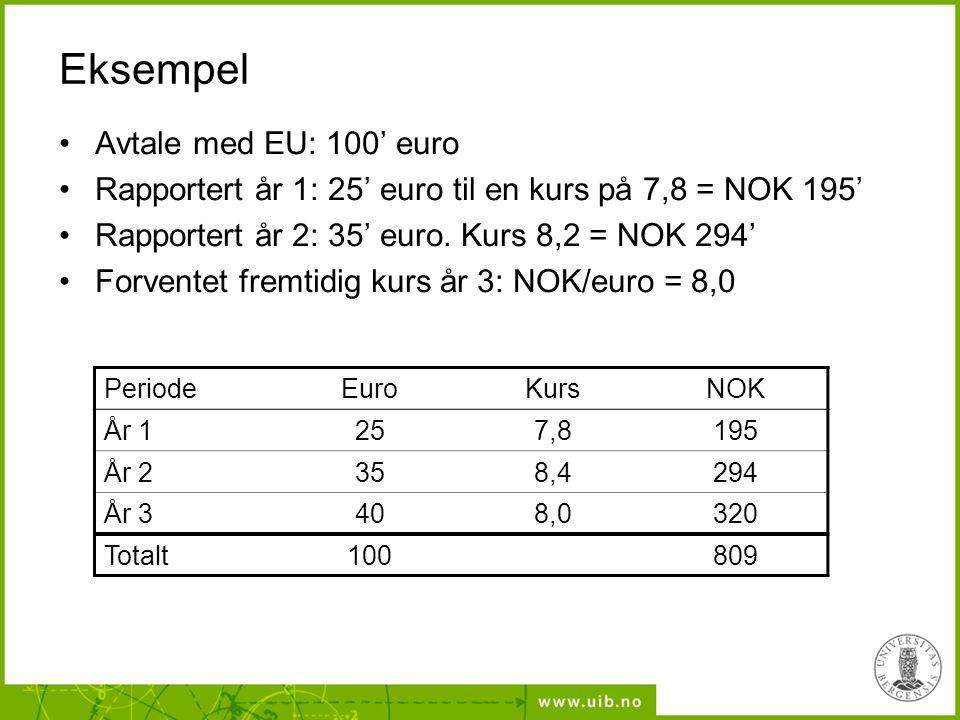 Eksempel Avtale med EU: 100' euro