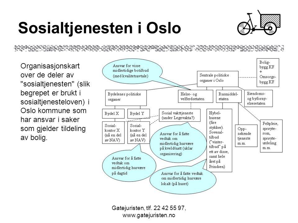 Sosialtjenesten i Oslo