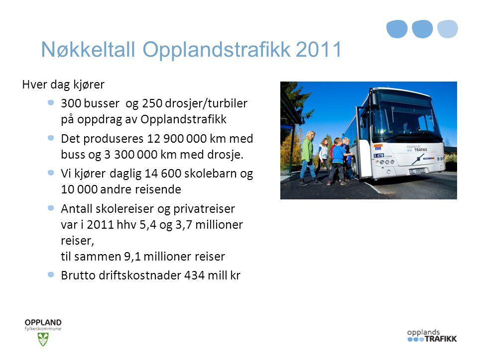 Nøkkeltall Opplandstrafikk 2011