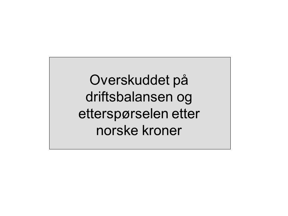 Overskuddet på driftsbalansen og etterspørselen etter norske kroner