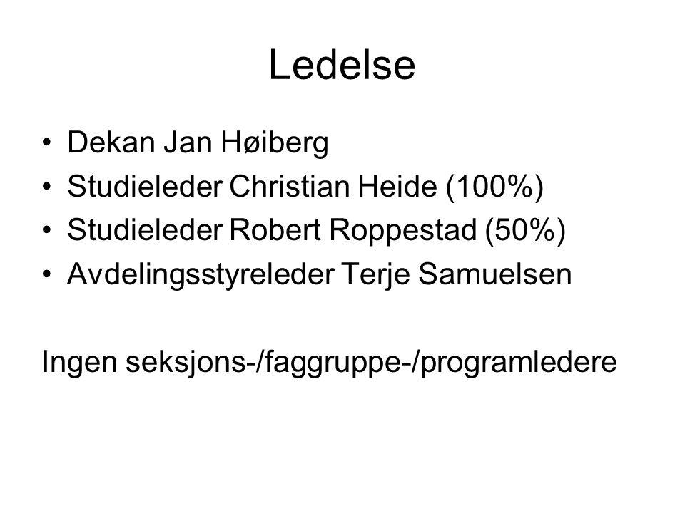 Ledelse Dekan Jan Høiberg Studieleder Christian Heide (100%)