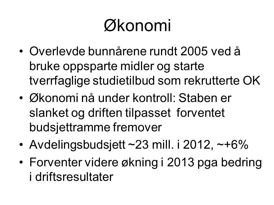 Økonomi Overlevde bunnårene rundt 2005 ved å bruke oppsparte midler og starte tverrfaglige studietilbud som rekrutterte OK.