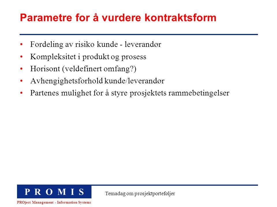 Parametre for å vurdere kontraktsform