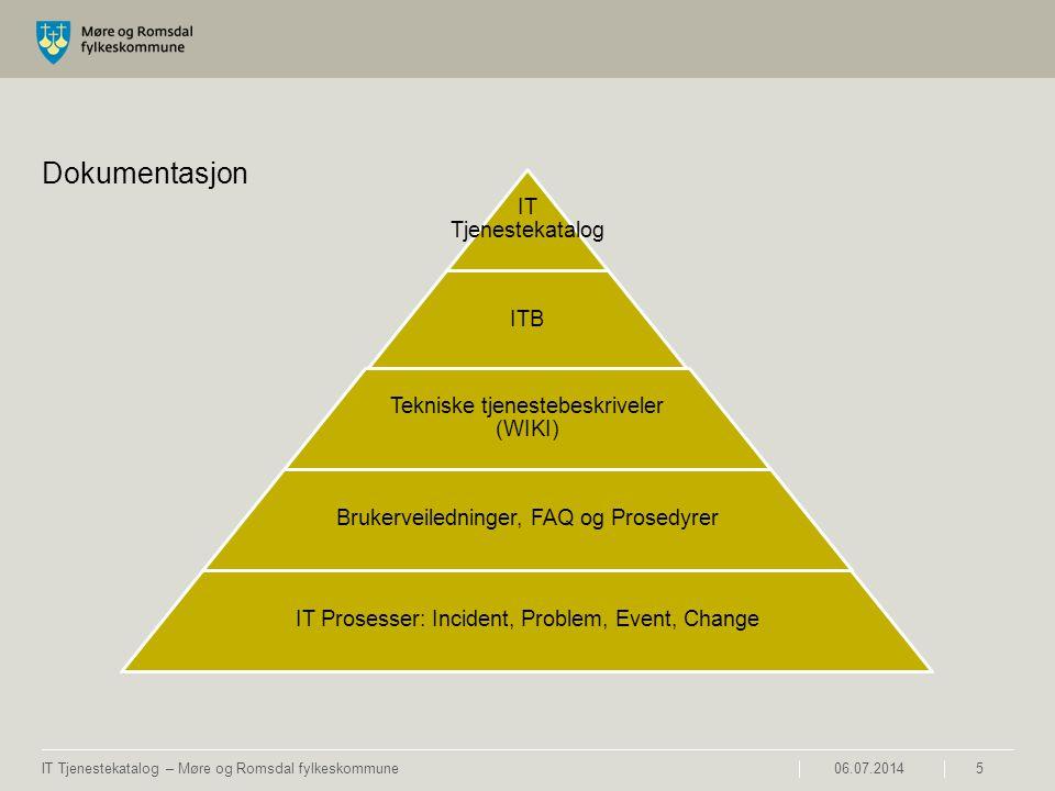 Dokumentasjon IT Tjenestekatalog ITB
