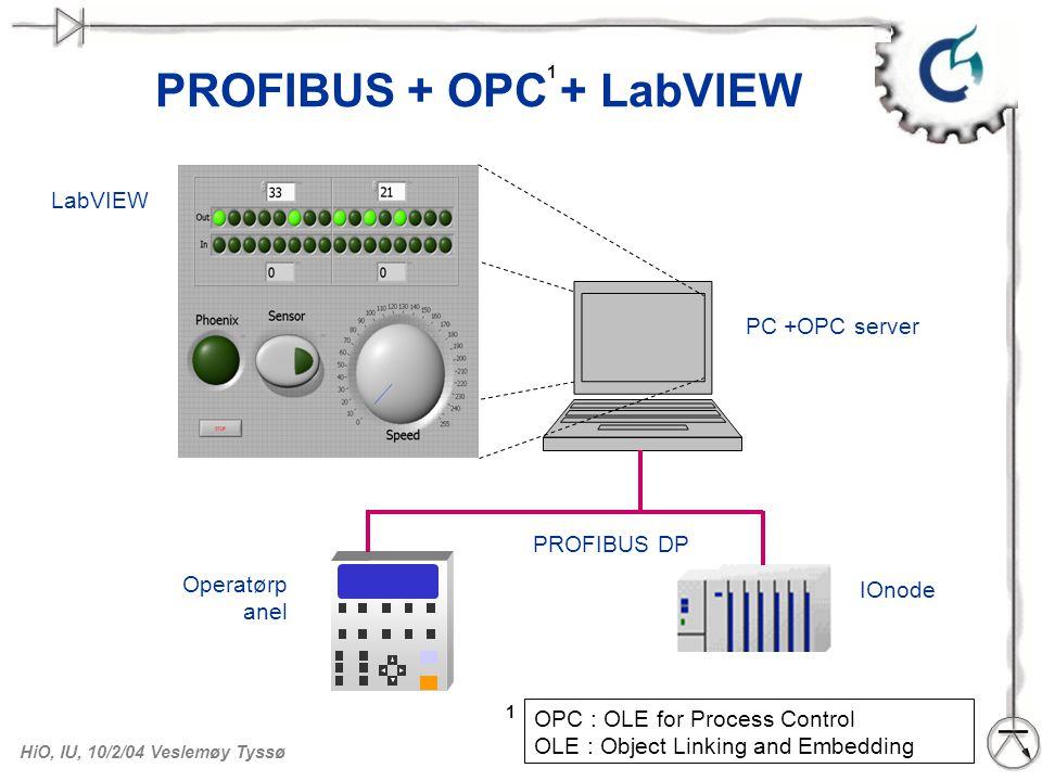 PROFIBUS + OPC + LabVIEW