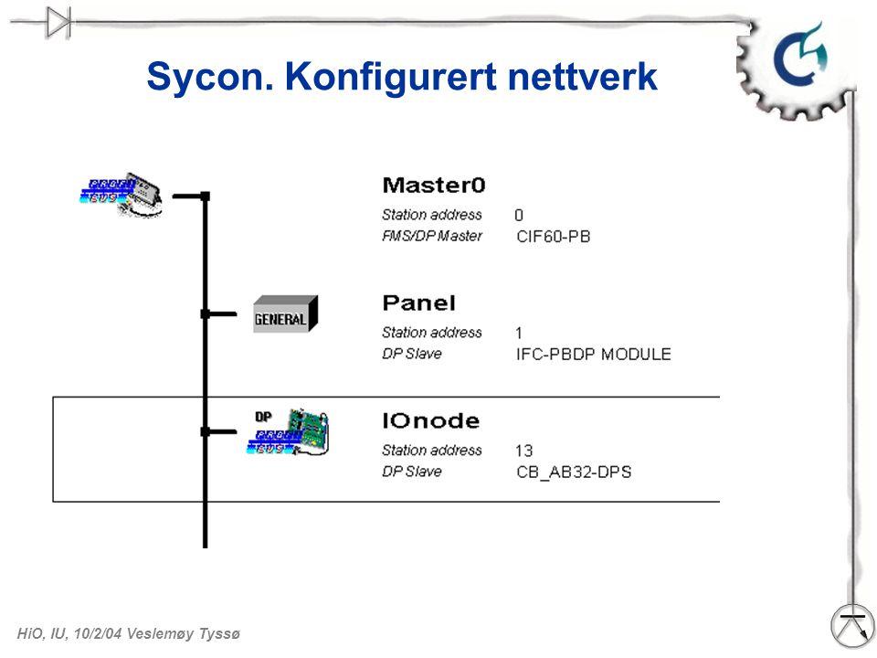 Sycon. Konfigurert nettverk