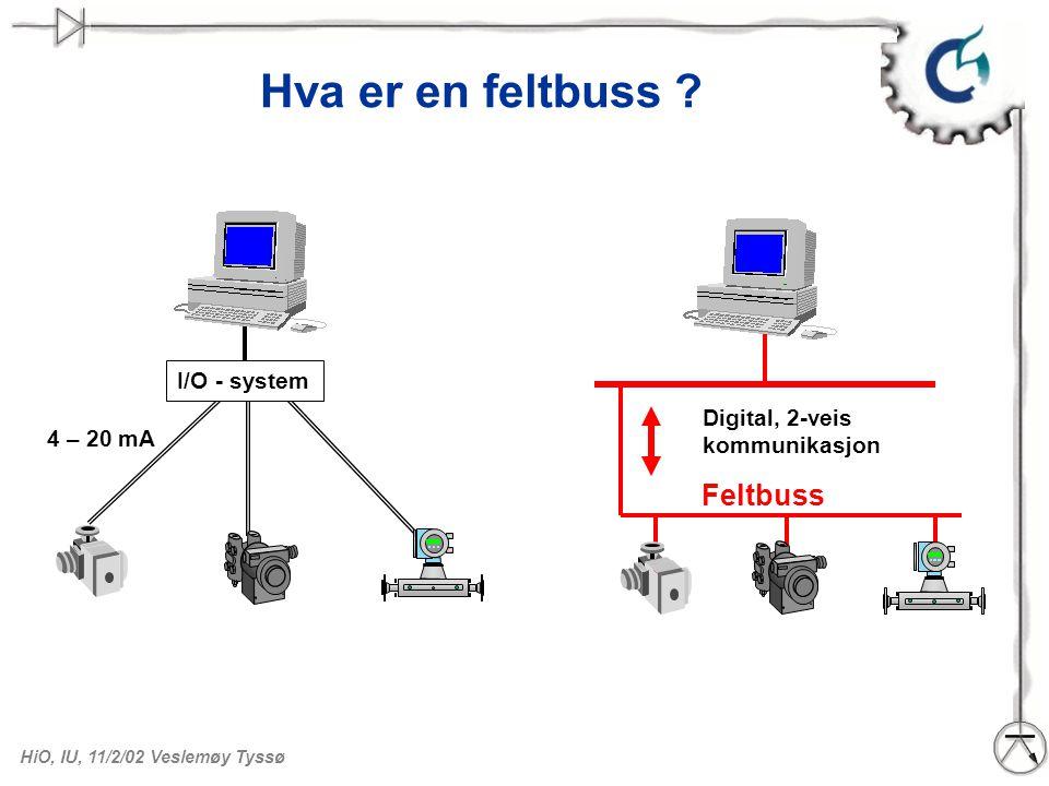 Hva er en feltbuss Feltbuss I/O - system
