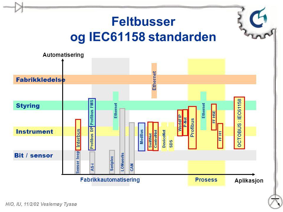 Feltbusser og IEC61158 standarden