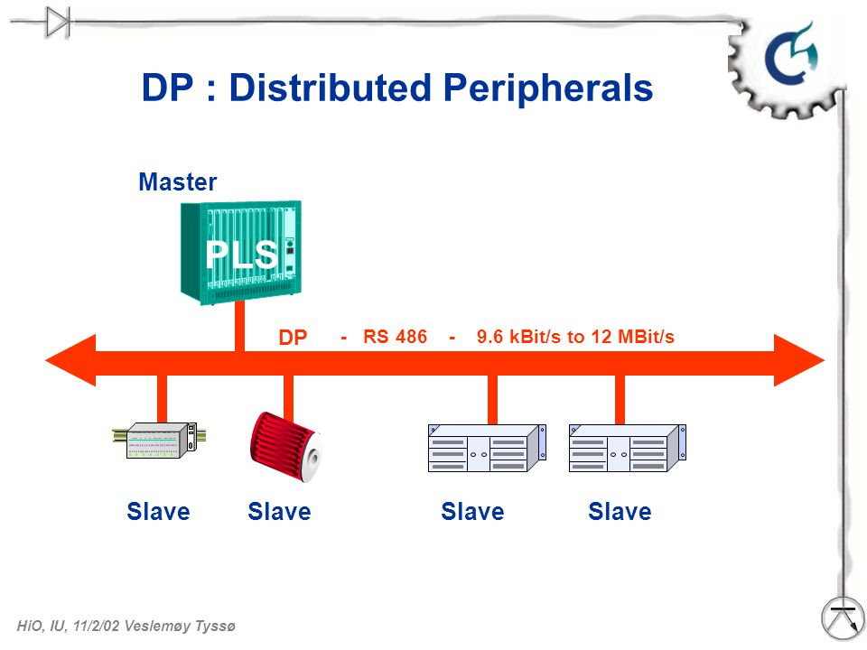 DP : Distributed Peripherals