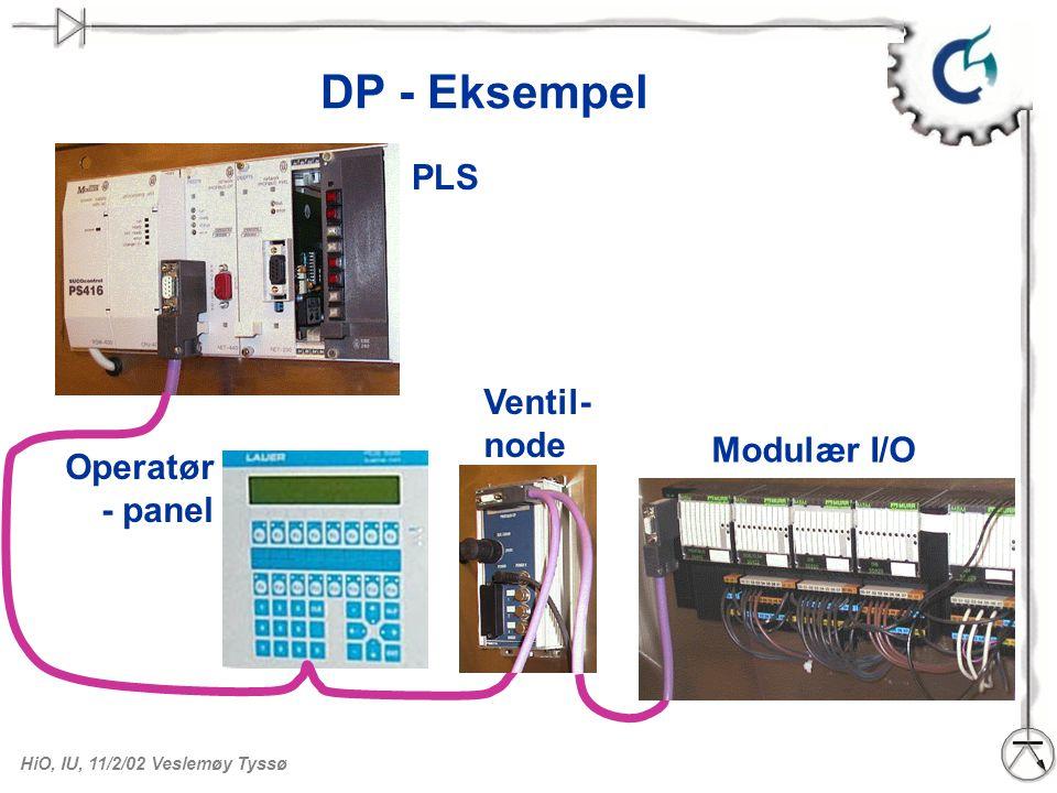 DP - Eksempel PLS Ventil- node Modulær I/O Operatør- panel